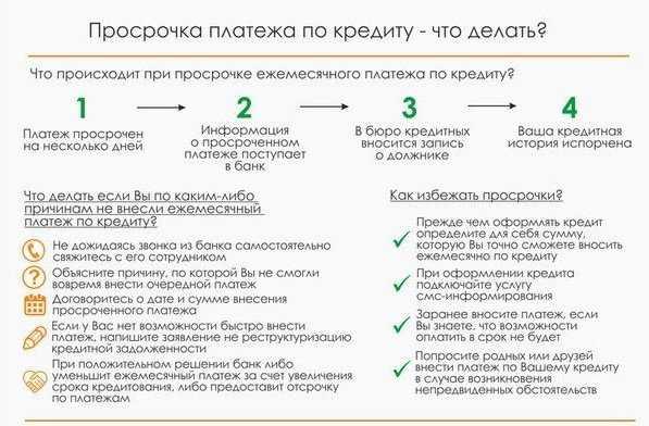 мани мен займ отзывы незаконно оформлен кредит как взять кредит в сбербанке 1000000 рублей