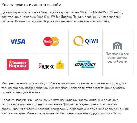 честный частный займ в москве