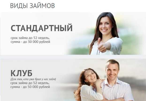 Финансовая защита кредита втб
