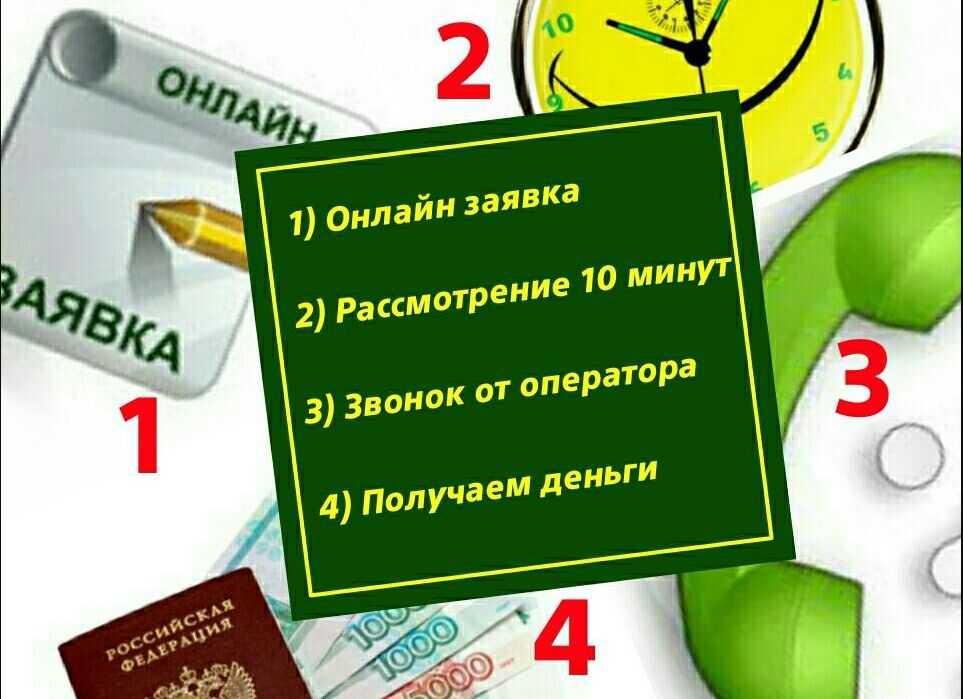Дам в долг под расписку - Деньги срочно в Казани - VK