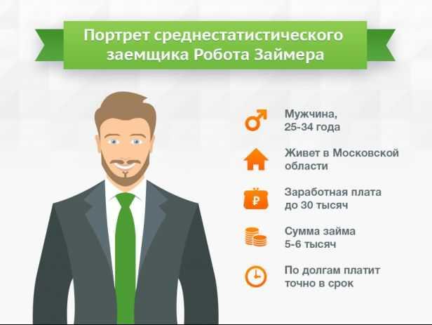 как точно получить онлайн займ взять в кредит деньги онлайн круглосуточно