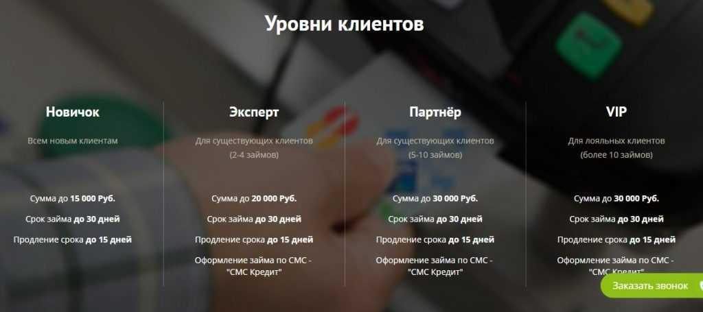 оформить смс кредит юнит кредит отзывы