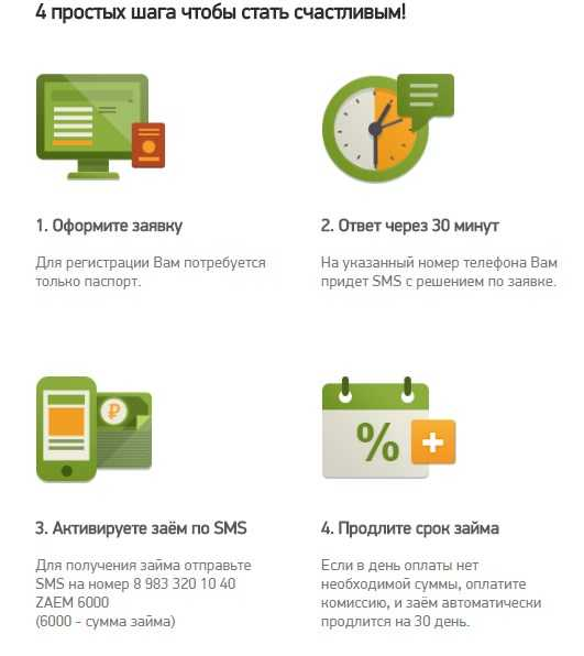 Кредит Онлайн в Украине на карту и наличными срочно