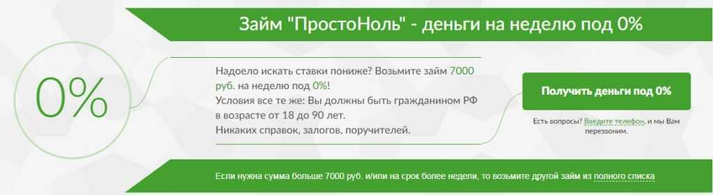 Кредит альфа банк без справок и поручителей отзывы