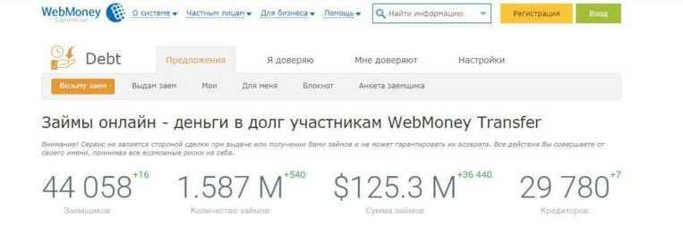 Деньги кредит банк учебное пособие