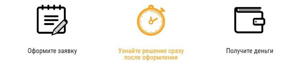 МФО «Деньги в руки» - онлайн займ наличными на карту, официальный сайт, отзывы