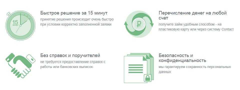 Неизвестные мфо предоставляющие займы онлайн без отказа pro-zaim.com