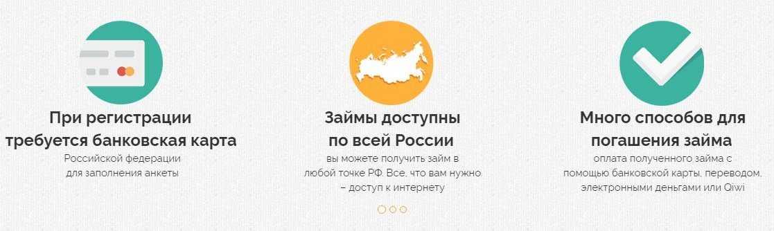 Кредиты должникам в москве срочно проценты по займу налога на прибыль