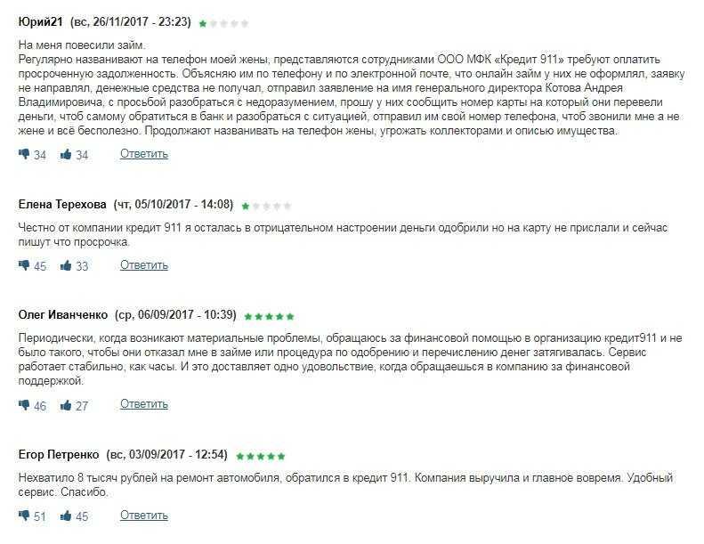 Кпп сбербанка россии в москве