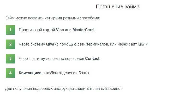 кредит от частного лица на карту без предоплаты и залога