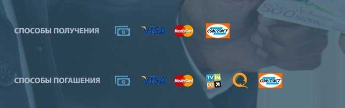 займы без регистрации на карту