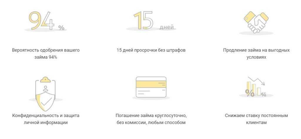 15 января планируется взять кредит в банке на 18 месяцев условия его возврата таковы 1 числа каждого