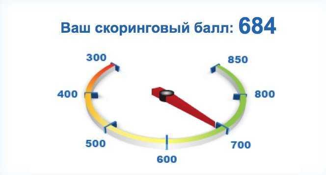 Быстрый займ на карту 30000 руб