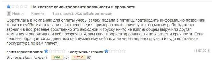 быстрый кредит на карту без отказа и без проверки онлайн в москве